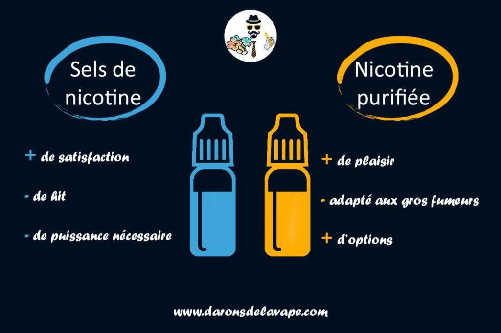avantages sels de nicotine par rapport à la nicotine purifiée