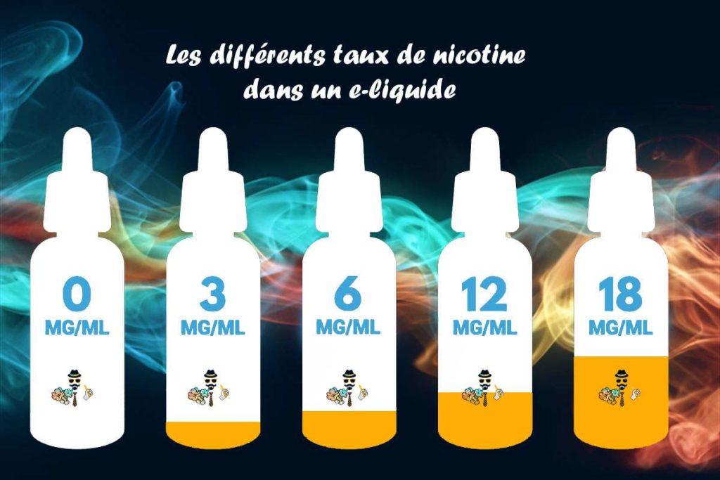 taux de nicotine dans les e-liquides